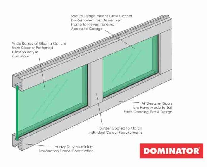 Dominator Ventalite Designer Garage Door Cross Section